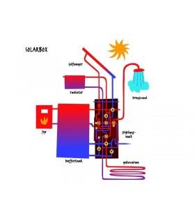 SolarBox mega